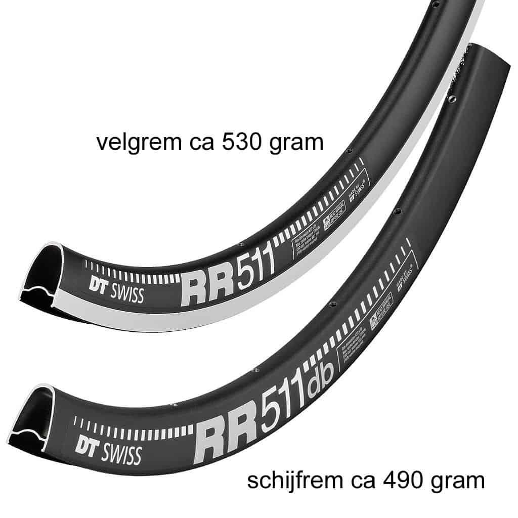 DT Swiss RR 511 type velgen